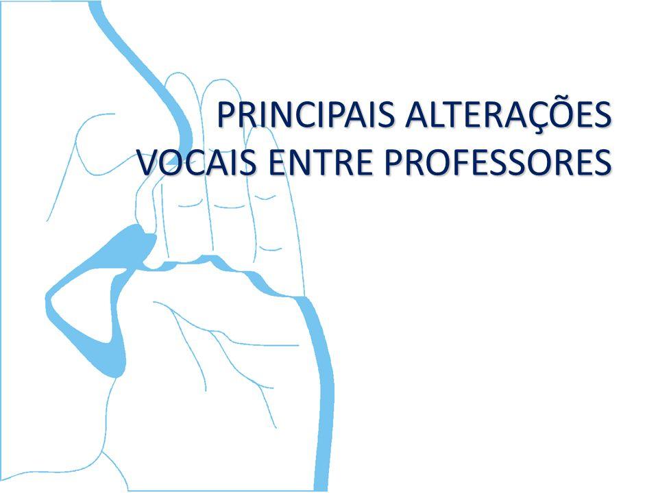 PRINCIPAIS ALTERAÇÕES VOCAIS ENTRE PROFESSORES