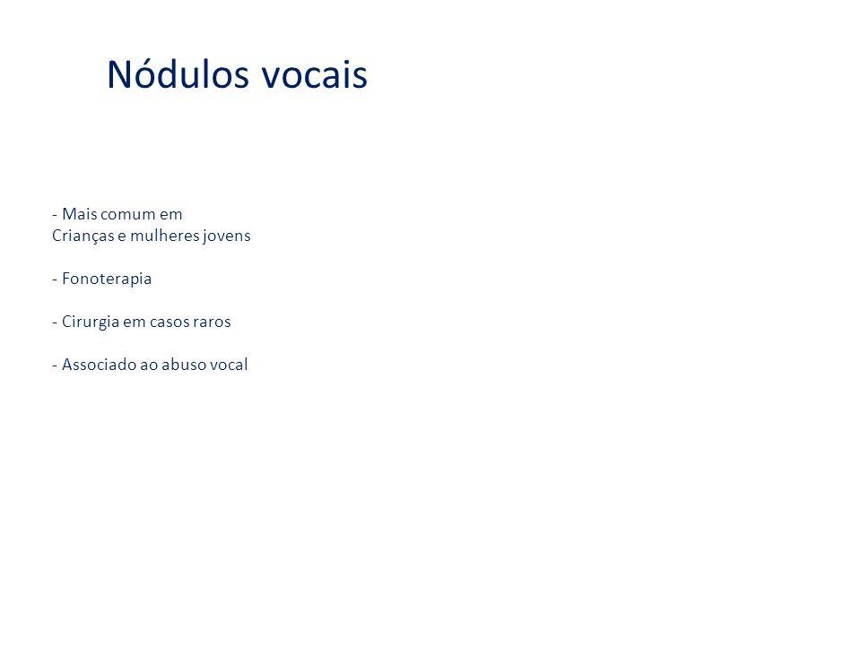 Nódulos vocais - Mais comum em Crianças e mulheres jovens - Fonoterapia - Cirurgia em casos raros - Associado ao abuso vocal
