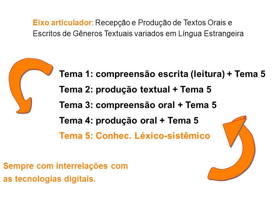 Eixo articulador: Recepção e Produção de Textos Orais e Escritos de Gêneros Textuais variados em Língua Estrangeira Tema 1: compreensão escrita (leitu