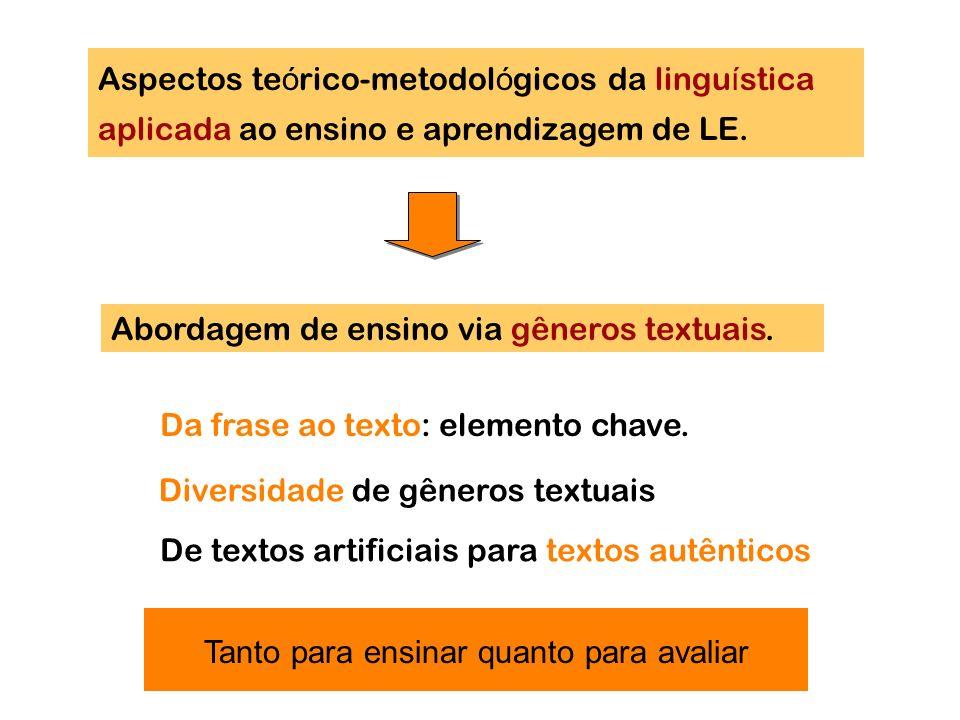 Aspectos te ó rico-metodol ó gicos da lingu í stica aplicada ao ensino e aprendizagem de LE. Abordagem de ensino via gêneros textuais. Da frase ao tex