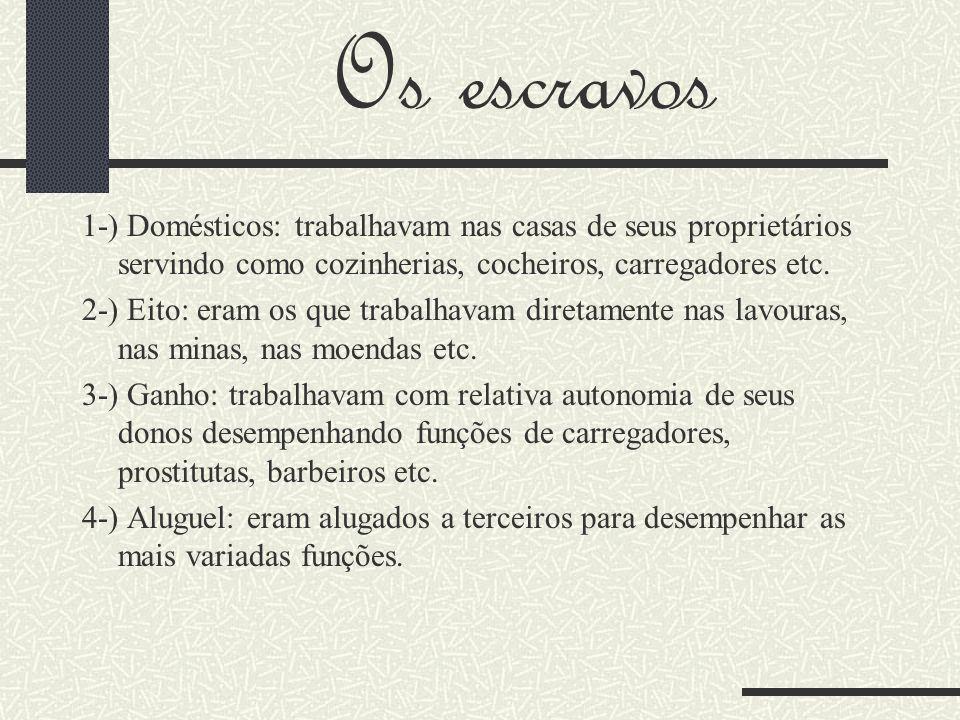 Os escravos 1-) Domésticos: trabalhavam nas casas de seus proprietários servindo como cozinherias, cocheiros, carregadores etc. 2-) Eito: eram os que