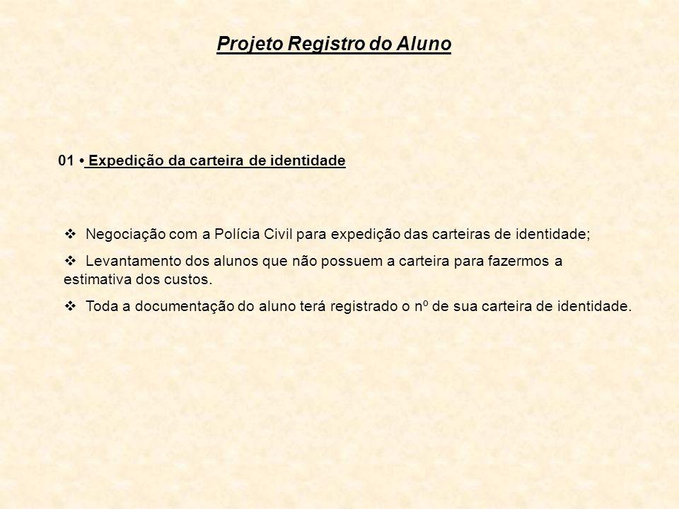 Projeto Registro do Aluno 01 Expedição da carteira de identidade Negociação com a Polícia Civil para expedição das carteiras de identidade; Levantamen
