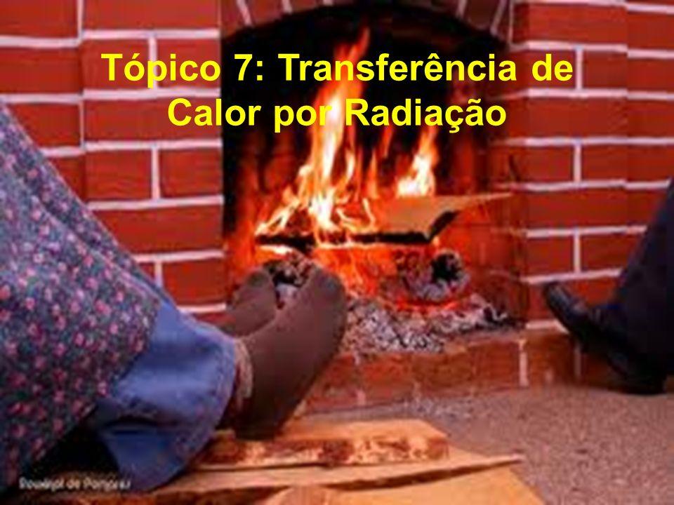 Tópico 7: Transferência de Calor por Radiação