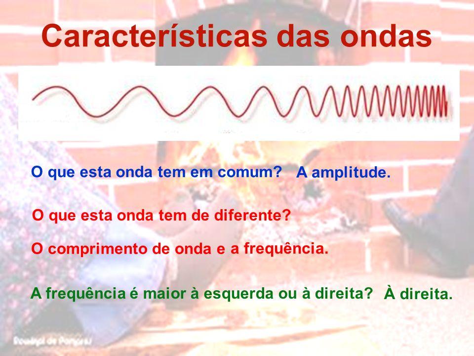 Características das ondas O que esta onda tem em comum? O comprimento de onda e A amplitude. O que esta onda tem de diferente? A frequência é maior à