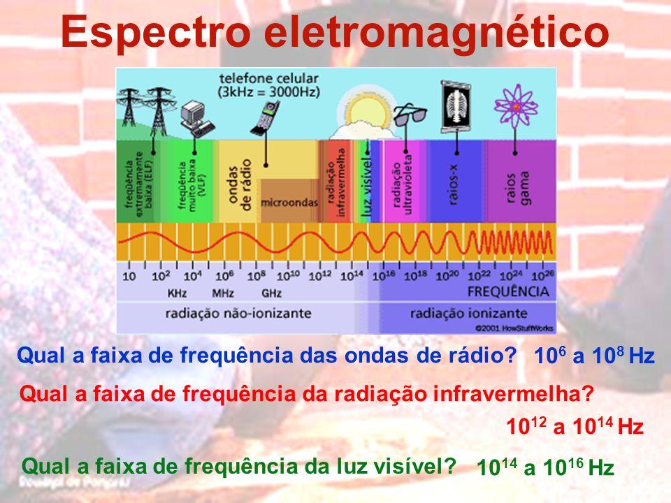 Espectro eletromagnético Qual a faixa de frequência das ondas de rádio? 10 6 a 10 8 Hz Qual a faixa de frequência da radiação infravermelha? Qual a fa