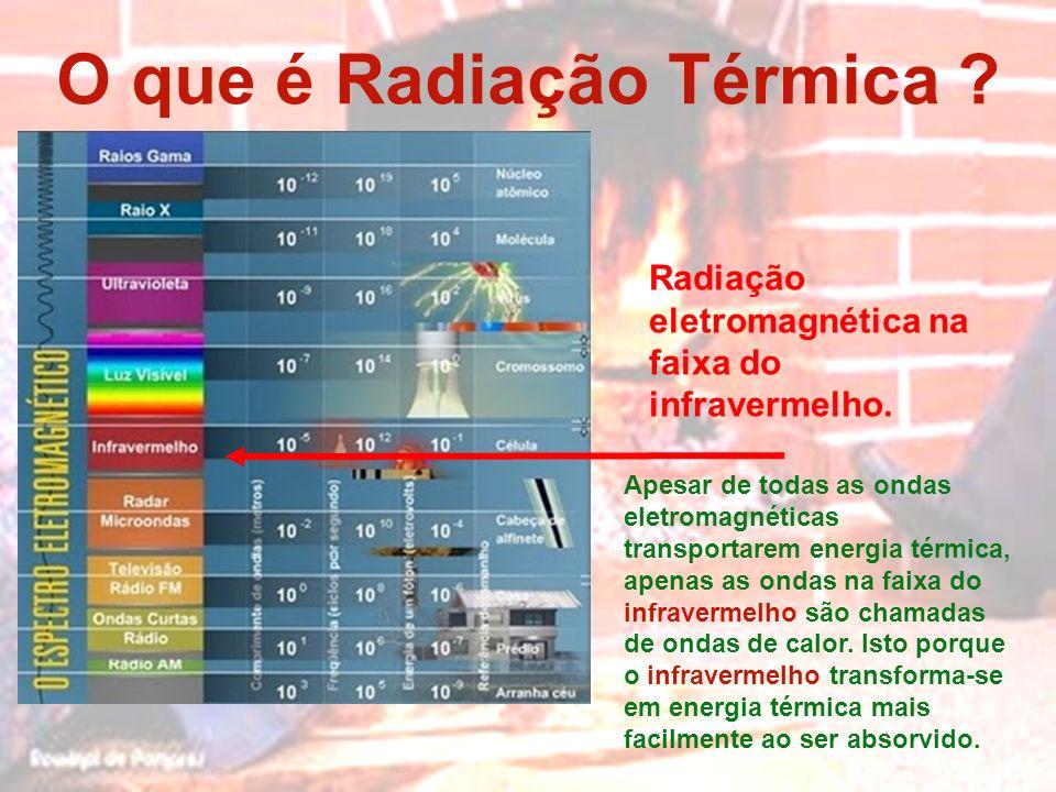 O que é Radiação Térmica ? Radiação eletromagnética na faixa do infravermelho. Apesar de todas as ondas eletromagnéticas transportarem energia térmica