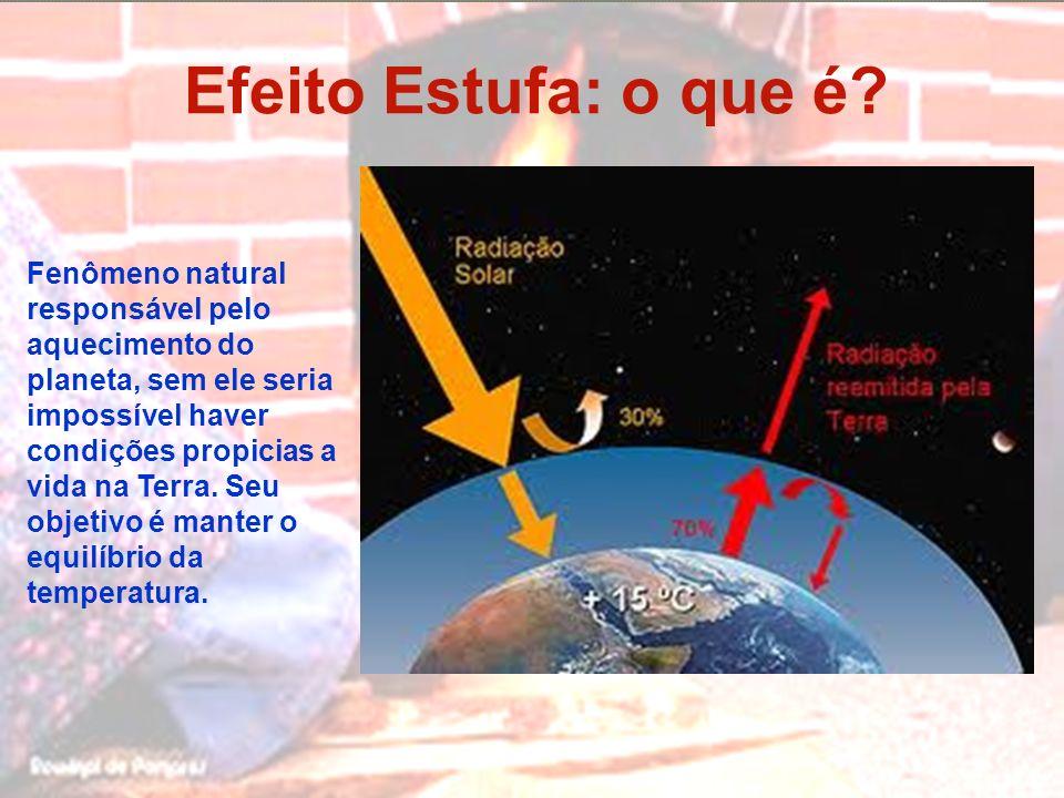 Fenômeno natural responsável pelo aquecimento do planeta, sem ele seria impossível haver condições propicias a vida na Terra. Seu objetivo é manter o