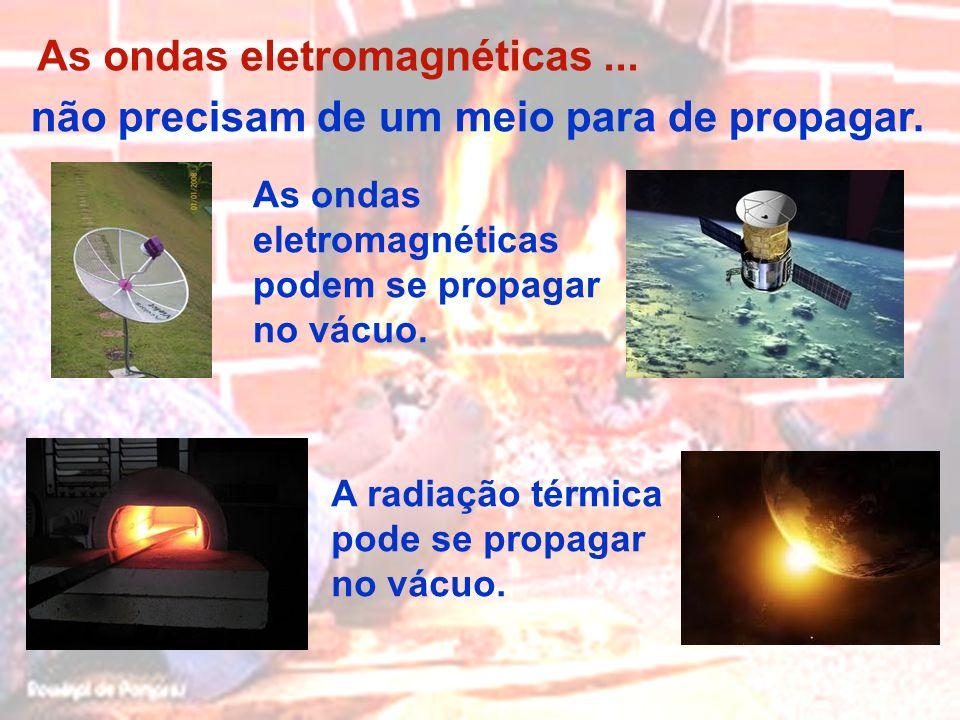 As ondas eletromagnéticas... As ondas eletromagnéticas podem se propagar no vácuo. não precisam de um meio para de propagar. A radiação térmica pode s