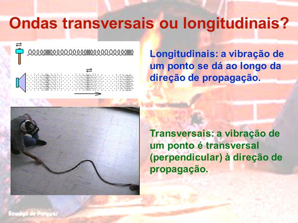 Ondas transversais ou longitudinais? Longitudinais: a vibração de um ponto se dá ao longo da direção de propagação. Transversais: a vibração de um pon