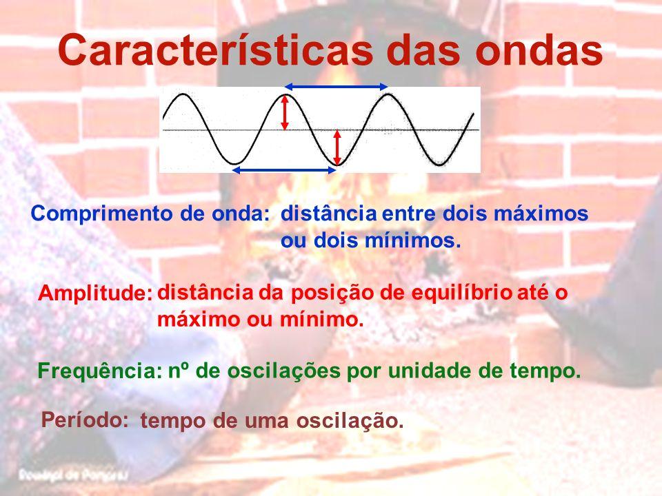 Características das ondas Amplitude: Comprimento de onda: Frequência: distância entre dois máximos ou dois mínimos. distância da posição de equilíbrio