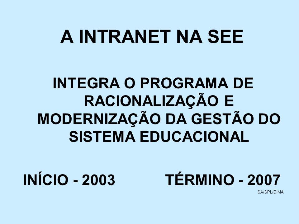 A INTRANET NA SEE INTEGRA O PROGRAMA DE RACIONALIZAÇÃO E MODERNIZAÇÃO DA GESTÃO DO SISTEMA EDUCACIONAL INÍCIO - 2003 TÉRMINO - 2007 SA/SPL/DIMA
