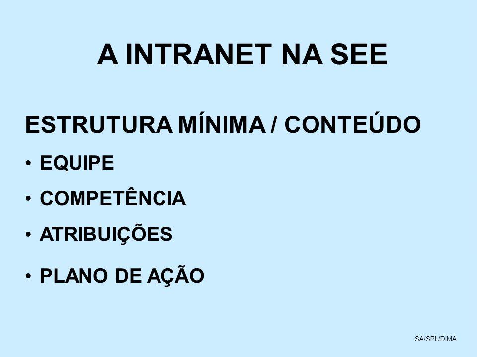 A INTRANET NA SEE ESTRUTURA MÍNIMA / CONTEÚDO EQUIPE COMPETÊNCIA ATRIBUIÇÕES PLANO DE AÇÃO SA/SPL/DIMA