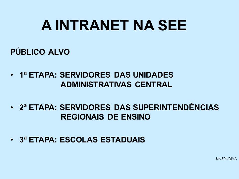 PROJETO SICOM 2003 / 2007 COORDENAÇÃO DE INFRA-ESTRUTURA COORDENAÇÃO EXECUTIVA COORDENAÇÃO INSTITUCIONAL COORDENAÇÃO TÉCNICA E OPERACIONAL EQUIPE DE APOIO TÉCNICO E ADMINISTRATIVO EQUIPE DE SUPORTE E TREINAMENTO SISTTI CONSULTORIA DIRETORIA SUPERINTENDÊNCIA COORDENAÇÃO DE COMUNICAÇÃO SOCIAL SA/SPL/DIMA