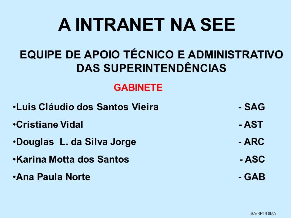 Luis Cláudio dos Santos Vieira - SAG Cristiane Vidal - AST Douglas L. da Silva Jorge - ARC Karina Motta dos Santos - ASC Ana Paula Norte - GAB SA/SPL/