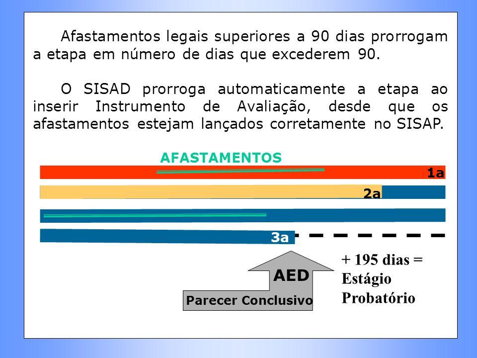 Afastamentos legais superiores a 90 dias prorrogam a etapa em número de dias que excederem 90. O SISAD prorroga automaticamente a etapa ao inserir Ins