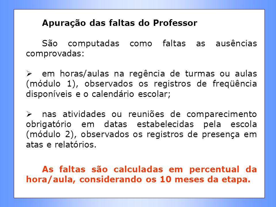 Apuração das faltas do Professor São computadas como faltas as ausências comprovadas: em horas/aulas na regência de turmas ou aulas (módulo 1), observ