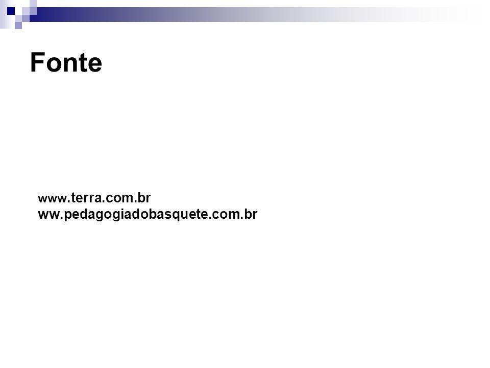 Fonte www.terra.com.br ww.pedagogiadobasquete.com.br
