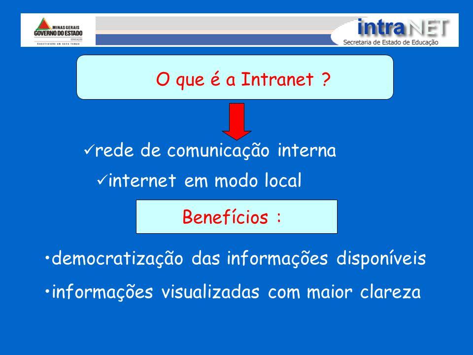 O que é a Intranet ? rede de comunicação interna internet em modo local Benefícios : democratização das informações disponíveis informações visualizad