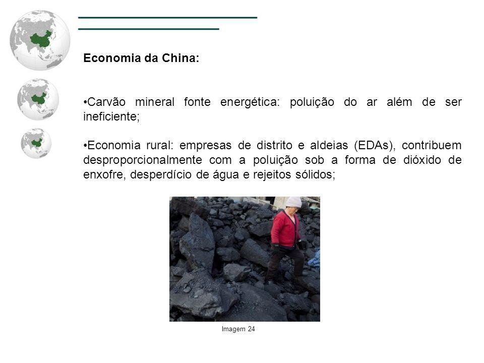 Economia da China: Carvão mineral fonte energética: poluição do ar além de ser ineficiente; Economia rural: empresas de distrito e aldeias (EDAs), con