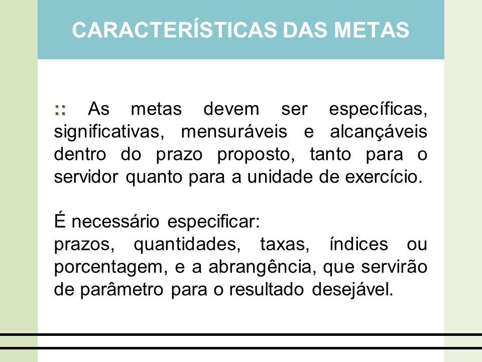 CARACTERÍSTICAS DAS METAS :: :: As metas devem ser específicas, significativas, mensuráveis e alcançáveis dentro do prazo proposto, tanto para o servi