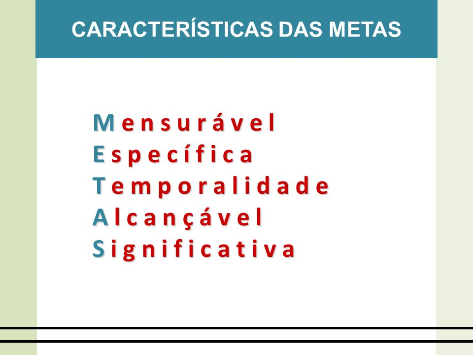 M e n s u r á v e l E s p e c í f i c a T e m p o r a l i d a d e A l c a n ç á v e l S i g n i f i c a t i v a CARACTERÍSTICAS DAS METAS