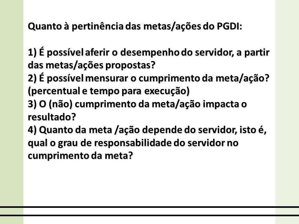 Quanto à pertinência das metas/ações do PGDI: 1) É possível aferir o desempenho do servidor, a partir das metas/ações propostas? 2) É possível mensura