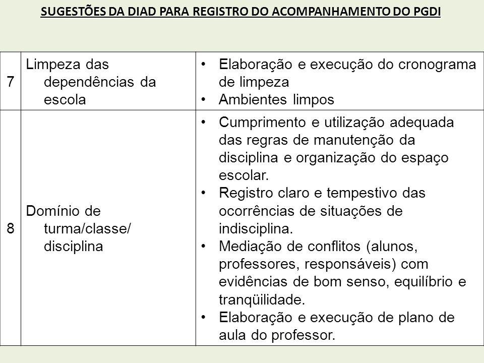7 Limpeza das dependências da escola Elaboração e execução do cronograma de limpeza Ambientes limpos 8 Domínio de turma/classe/ disciplina Cumprimento