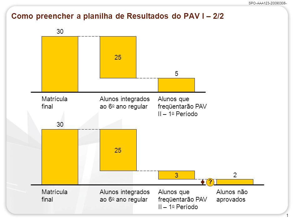 SPO-AAA123-20090306- 0 Como preencher a planilha de Resultados do PAV I – 1/2 Matrícula final Transfe- rências expedidas 5 EvasãoMatrícula inicial Matrícula final Transfe- rências expedidas 5 EvasãoMatrícula inicial .
