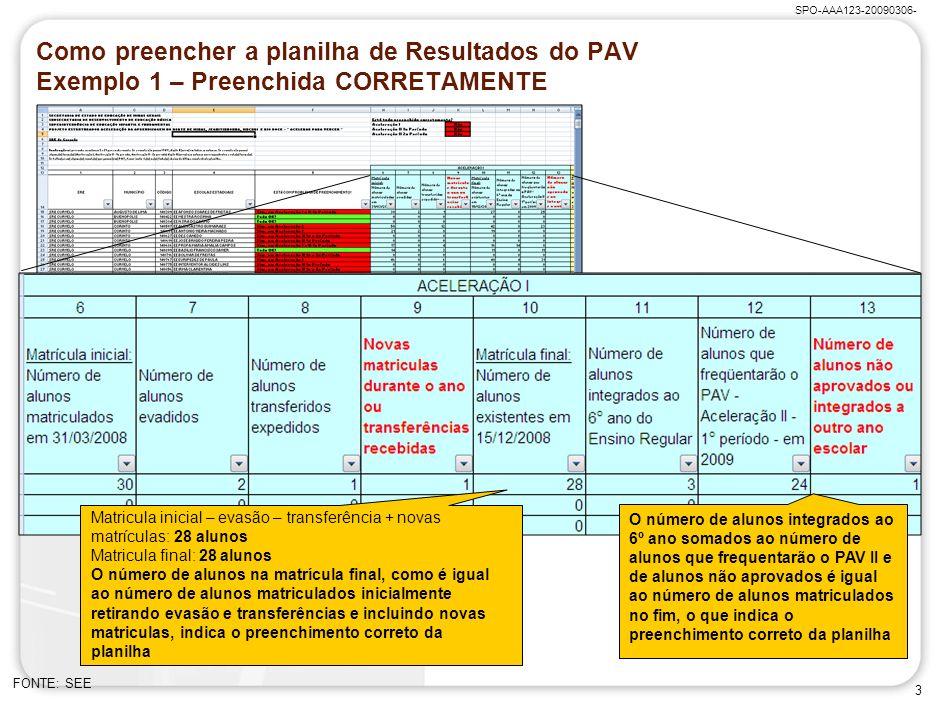 SPO-AAA123-20090306- 2 Como preencher a planilha de Resultados do PAV FONTE: SEE A planilha reorganizada vai indicar, por escola, aonde existe um erro
