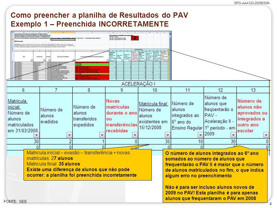 SPO-AAA123-20090306- 3 Como preencher a planilha de Resultados do PAV Exemplo 1 – Preenchida CORRETAMENTE FONTE: SEE Matricula inicial – evasão – tran