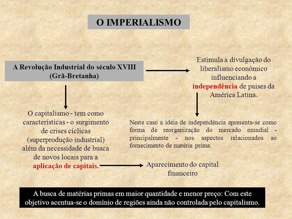 O IMPERIALISMO A Revolução Industrial do século XVIII (Grã-Bretanha) Estimula a divulgação do liberalismo econômico influenciando a independência de p