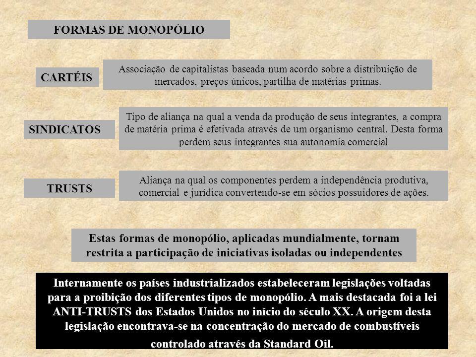 FORMAS DE MONOPÓLIO CARTÉIS Associação de capitalistas baseada num acordo sobre a distribuição de mercados, preços únicos, partilha de matérias primas