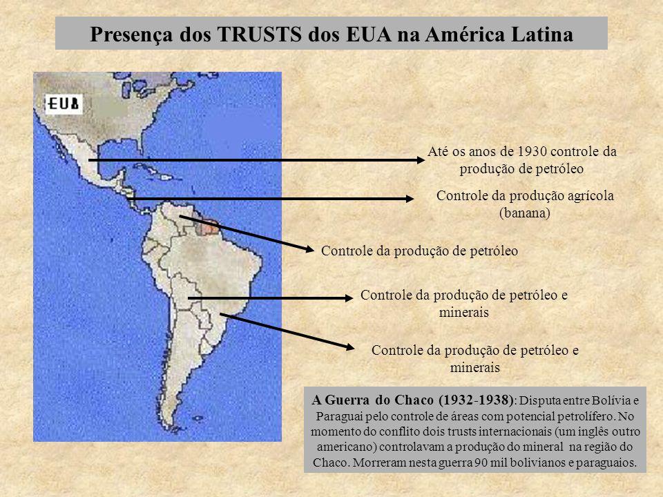 Até os anos de 1930 controle da produção de petróleo Controle da produção agrícola (banana) Controle da produção de petróleo Controle da produção de p