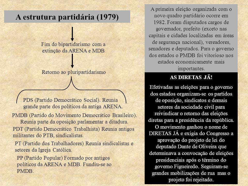 A estrutura partidária (1979) Fim do bipartidarismo com a extinção da ARENA e MDB Retorno ao pluripartidarismo PDS (Partido Democrático Social). Reuni