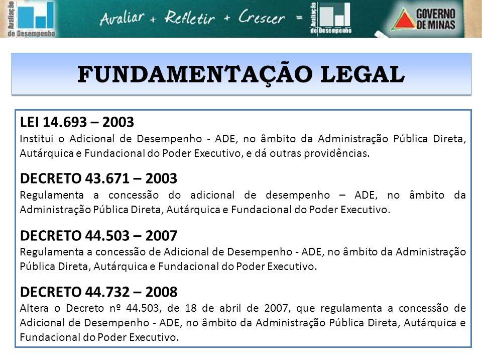 FUNDAMENTAÇÃO LEGAL LEI 14.693 – 2003 Institui o Adicional de Desempenho - ADE, no âmbito da Administração Pública Direta, Autárquica e Fundacional do Poder Executivo, e dá outras providências.
