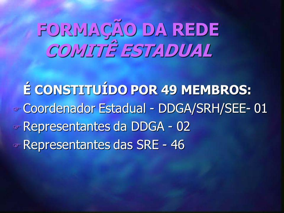 FORMAÇÃO DA REDE COMITÊ ESTADUAL É CONSTITUÍDO POR 49 MEMBROS: É CONSTITUÍDO POR 49 MEMBROS: F Coordenador Estadual - DDGA/SRH/SEE- 01 F Representantes da DDGA - 02 F Representantes das SRE - 46