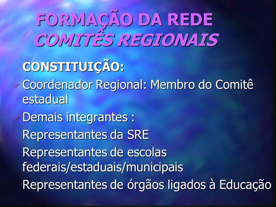FORMAÇÃO DA REDE COMITÊS REGIONAIS CONSTITUIÇÃO: CONSTITUIÇÃO: F Coordenador Regional: Membro do Comitê estadual F Demais integrantes : Representantes