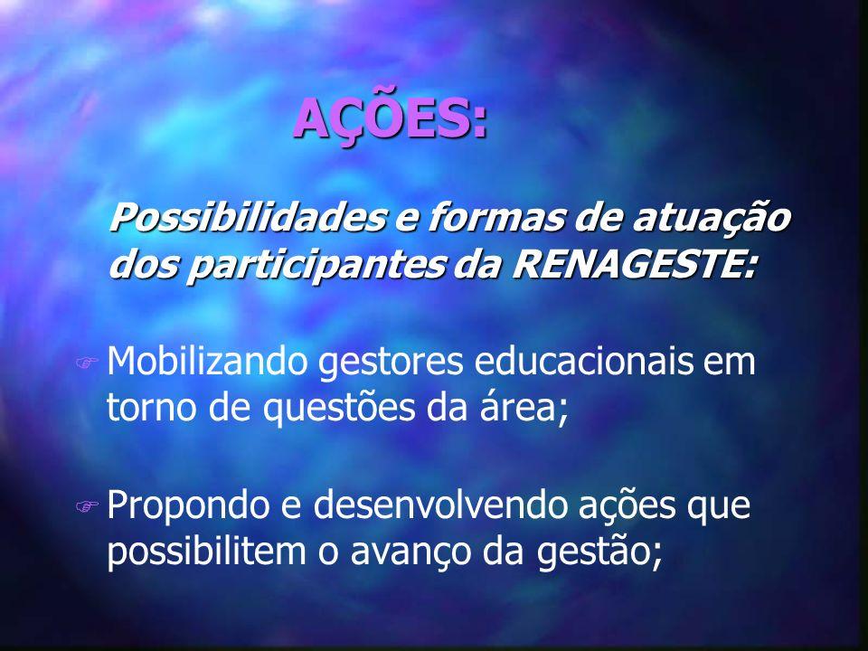 AÇÕES: Possibilidades e formas de atuação dos participantes da RENAGESTE: Possibilidades e formas de atuação dos participantes da RENAGESTE: F F Mobil