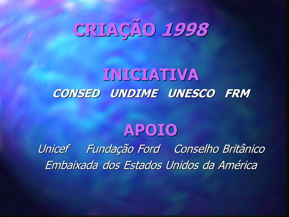 CRIAÇÃO 1998 INICIATIVA CONSED UNDIME UNESCO FRM APOIO Unicef Fundação Ford Conselho Britânico Embaixada dos Estados Unidos da América