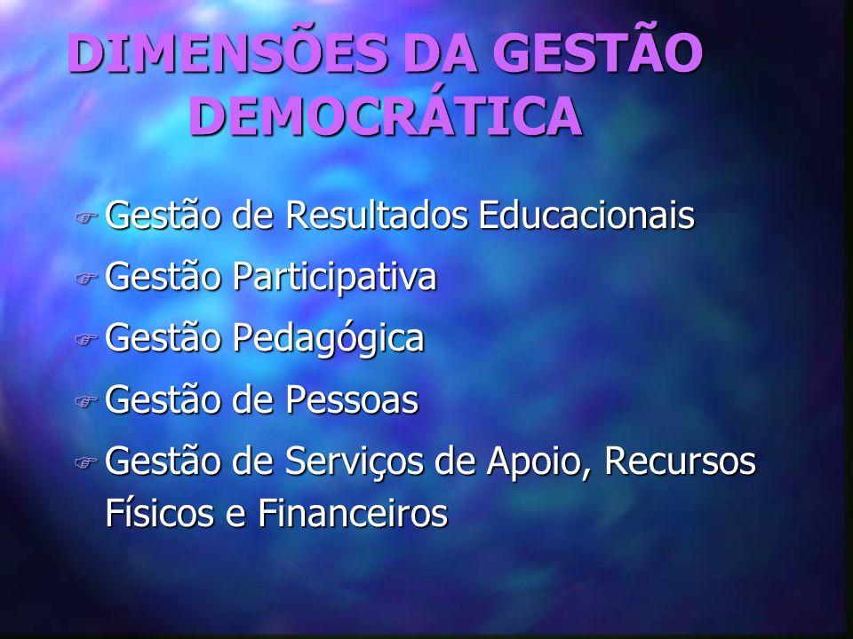 DIMENSÕES DA GESTÃO DEMOCRÁTICA F Gestão de Resultados Educacionais F Gestão Participativa F Gestão Pedagógica F Gestão de Pessoas F Gestão de Serviços de Apoio, Recursos Físicos e Financeiros