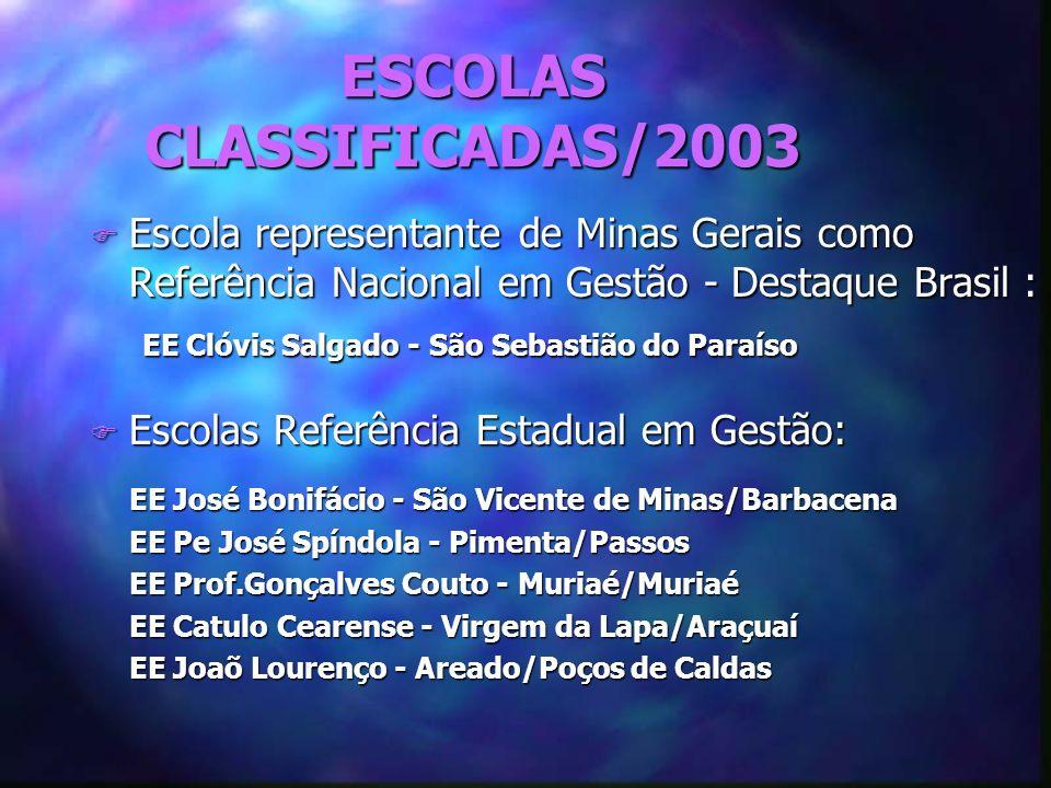 ESCOLAS CLASSIFICADAS/2003 F Escola representante de Minas Gerais como Referência Nacional em Gestão - Destaque Brasil : EE Clóvis Salgado - São Sebas