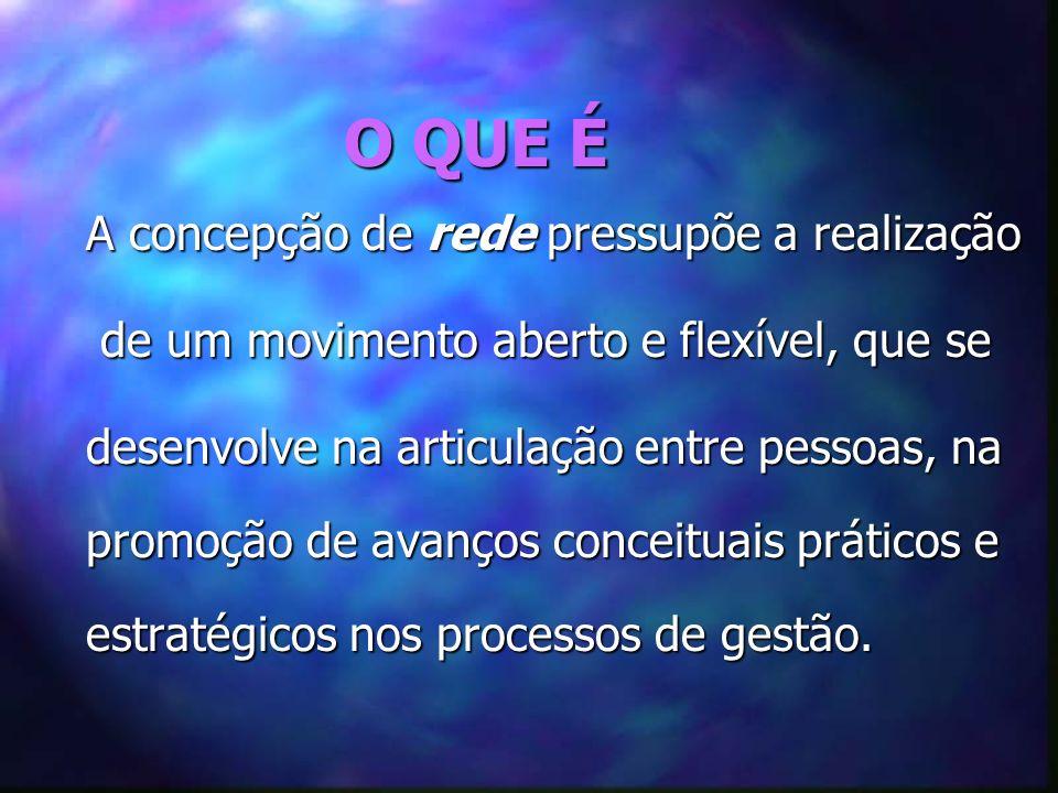 O QUE É A concepção de rede pressupõe a realização A concepção de rede pressupõe a realização de um movimento aberto e flexível, que se de um moviment