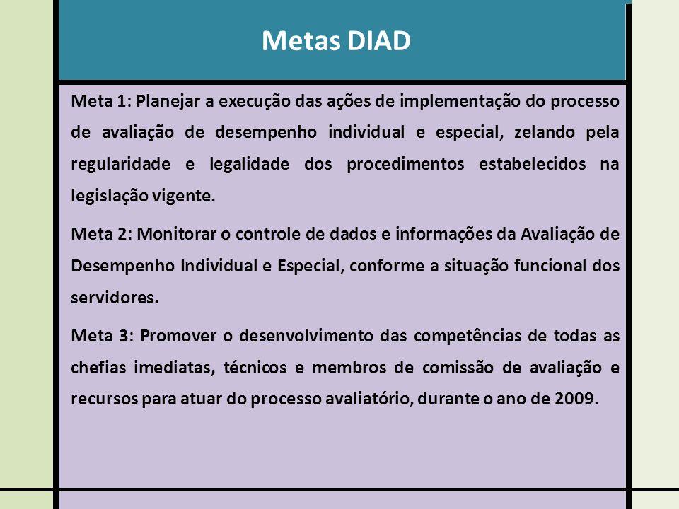 Metas DIAD Meta 1: Planejar a execução das ações de implementação do processo de avaliação de desempenho individual e especial, zelando pela regularidade e legalidade dos procedimentos estabelecidos na legislação vigente.