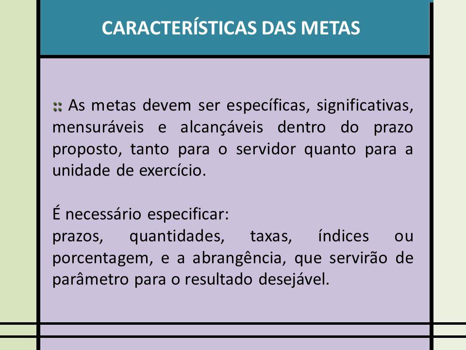 CARACTERÍSTICAS DAS METAS :: :: As metas devem ser específicas, significativas, mensuráveis e alcançáveis dentro do prazo proposto, tanto para o servidor quanto para a unidade de exercício.
