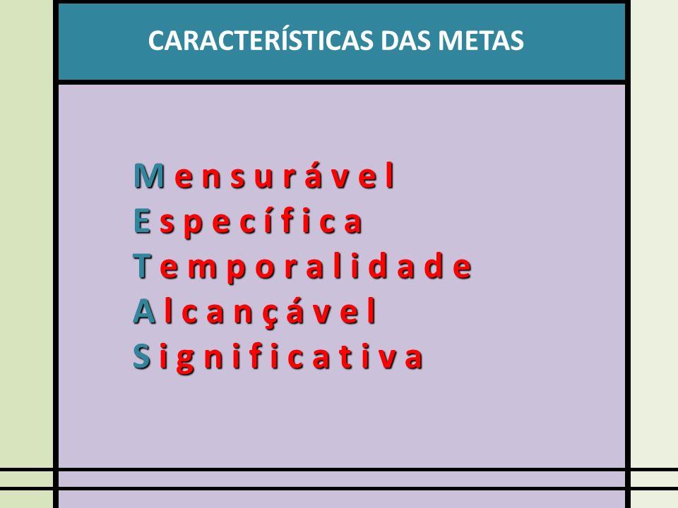 CARACTERÍSTICAS DAS METAS M e n s u r á v e l E s p e c í f i c a T e m p o r a l i d a d e A l c a n ç á v e l S i g n i f i c a t i v a