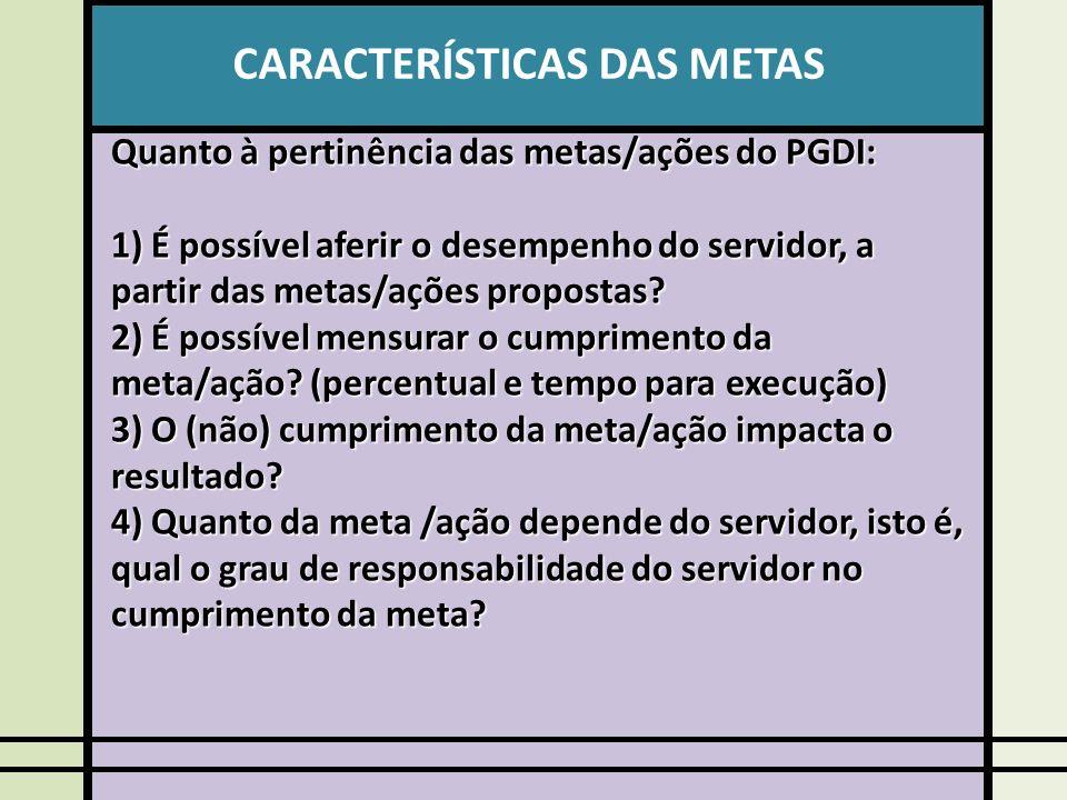 CARACTERÍSTICAS DAS METAS Quanto à pertinência das metas/ações do PGDI: 1) É possível aferir o desempenho do servidor, a partir das metas/ações propostas.