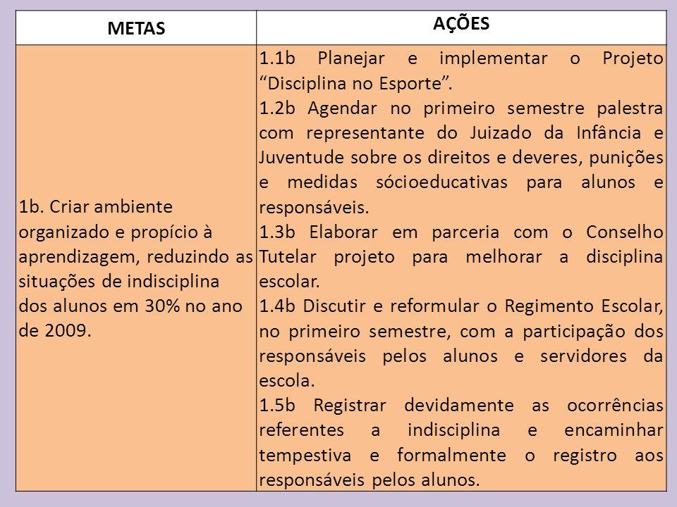METAS AÇÕES 1b.