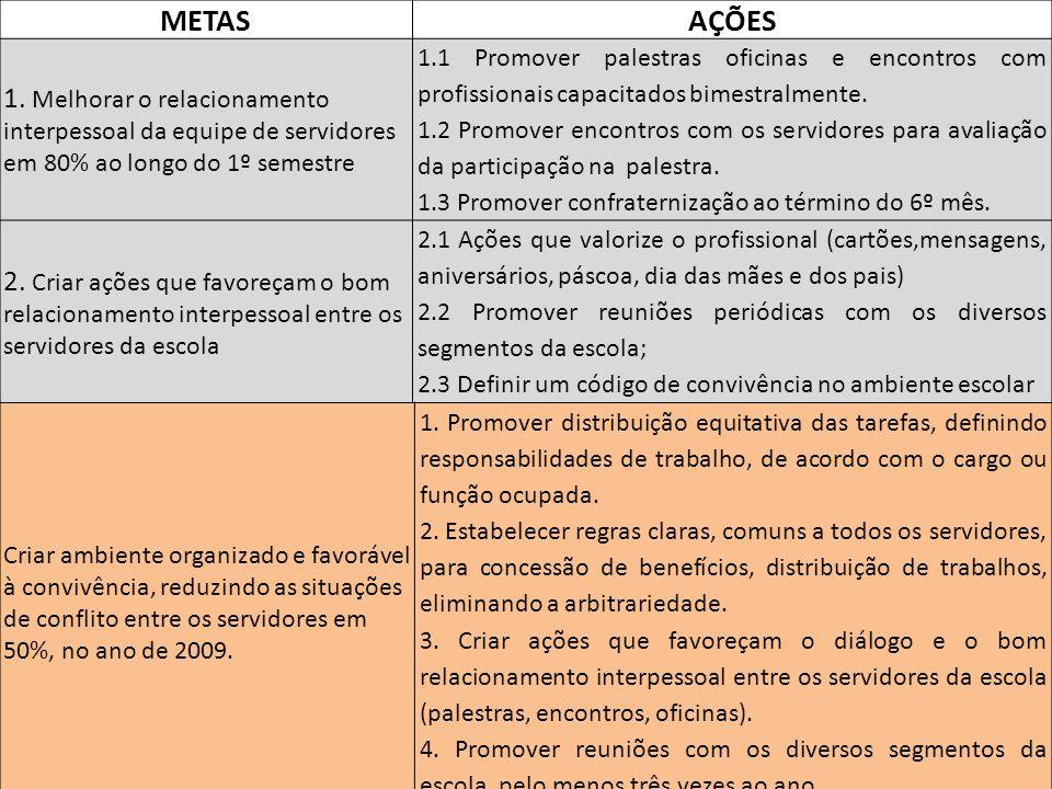 METASAÇÕES 1.