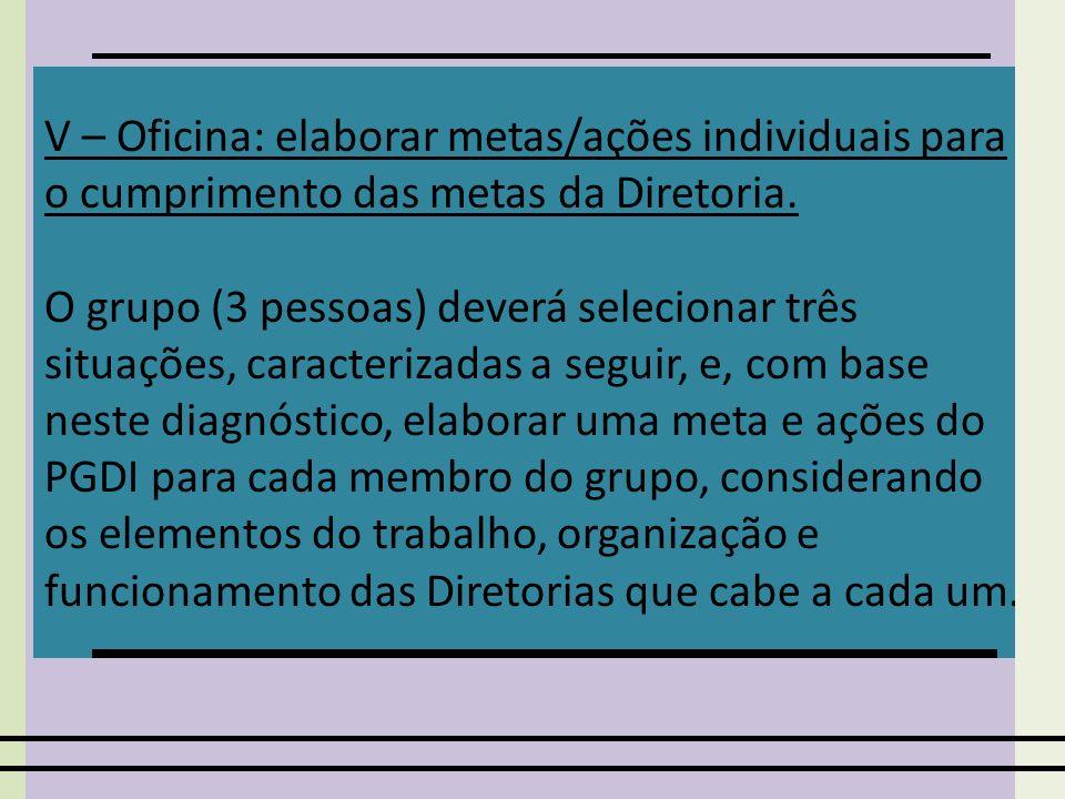 V – Oficina: elaborar metas/ações individuais para o cumprimento das metas da Diretoria.