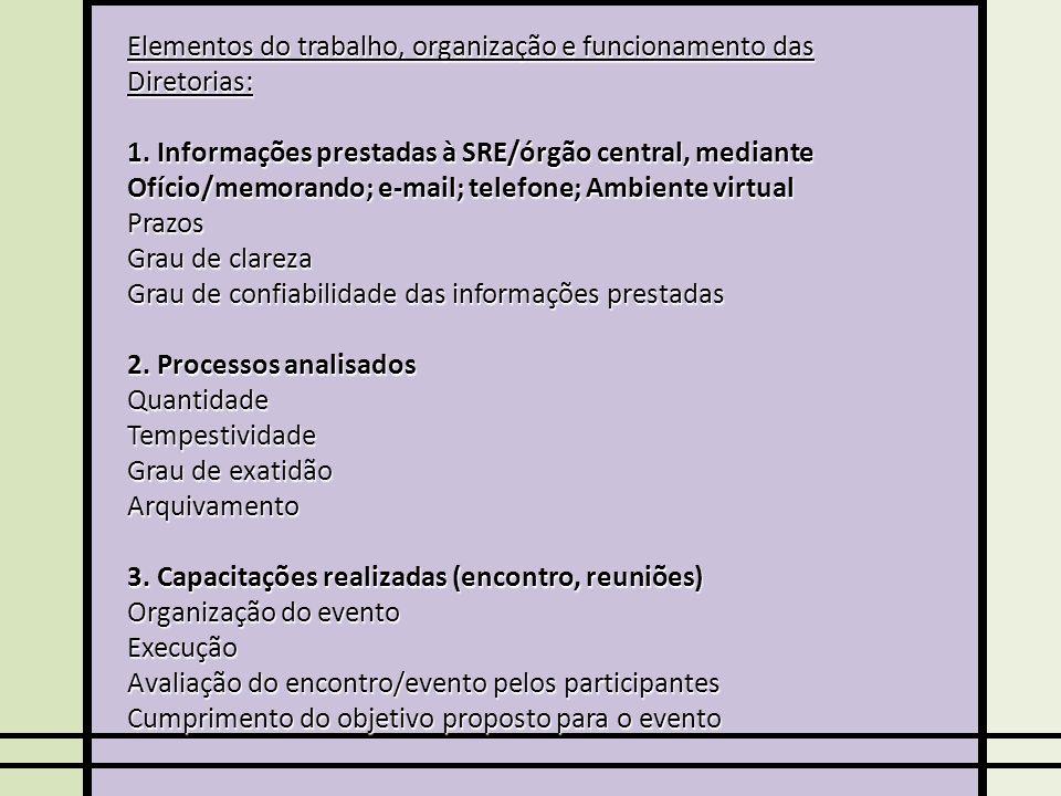 Elementos do trabalho, organização e funcionamento das Diretorias: 1.